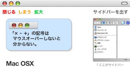 Mac - OSX